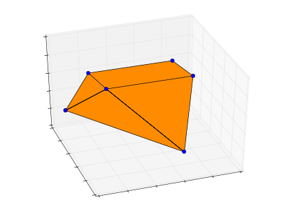 polytope_facets