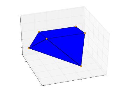 polytope_vertices